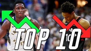 Top 10 Shooting Guards In The NBA 2018-2019 Season