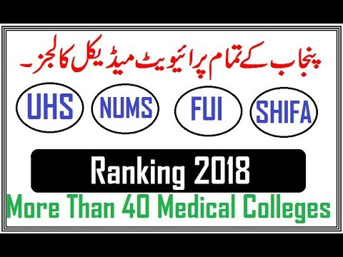 All Private Medical Colleges In Punjab /Ranking 2018
