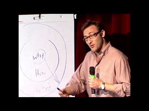 Start With Why: 2 Min With Simon Sinek