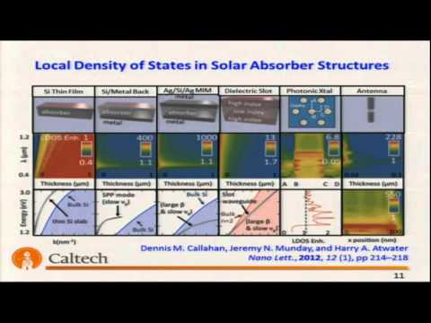 Atwater Research Group (Caltech) | National Go Solar