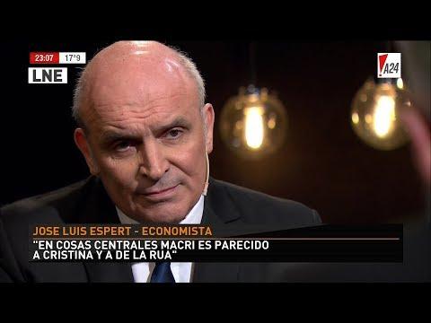 """José Luis Espert en """"LNE"""" con L.Novaresio, por A24 el 2 de Noviembre de 2017"""