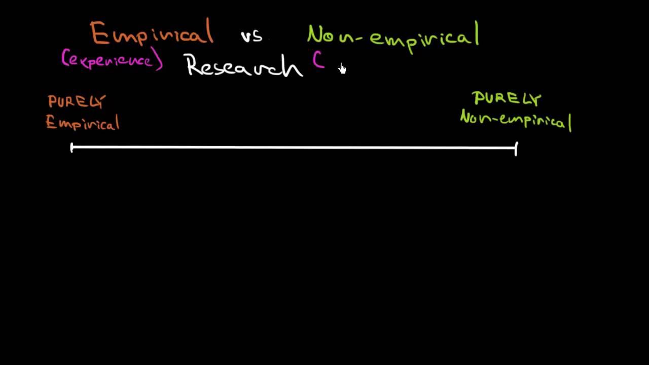 normative vs empirical statements