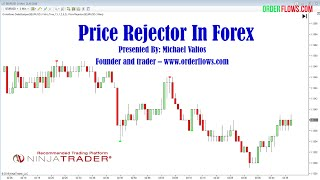 Forex Trading With Orderflows Price Rejector June 21, 2016 Trade FX With Order Flow Analysis