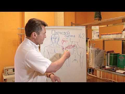 Деформирующий артроз плечевого сустава (остеоартроз