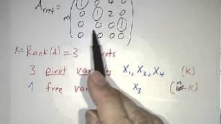 Rang und Lösung von Ax=0