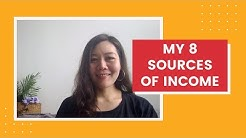 My 8 Sources of Income as a Malaysian Blogger: How I Make Money From Blogging in Malaysia