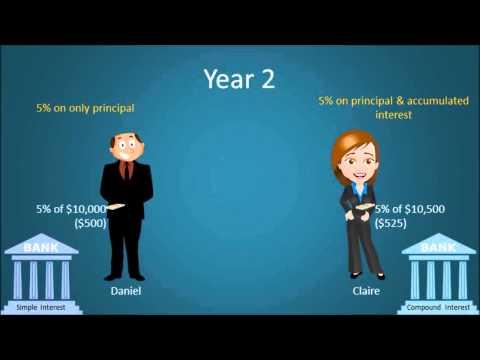 simple-vs.-compound-interest