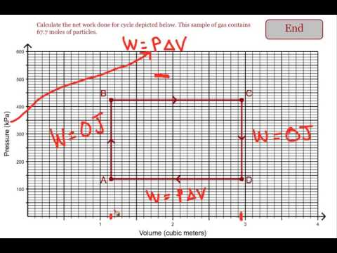 Net work for cyclic process on pv diagram rectangular youtube net work for cyclic process on pv diagram rectangular ccuart Choice Image