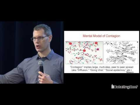 Computational Social Science: Progress & Future Challenges by Duncan Watts | DataEngConf NY