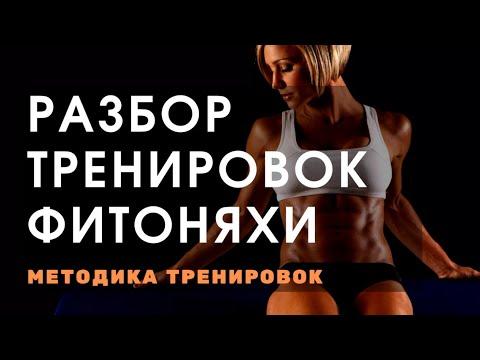 Схема тренировок. Тренировки фитнес бикини. Тренировка ягодиц. Как накачать попу?