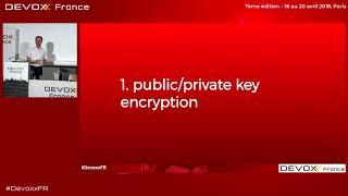 SSL:TLS for Mortals (M. Mulders)