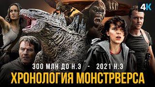 Годзилла против Конга - хронология киновселенной!