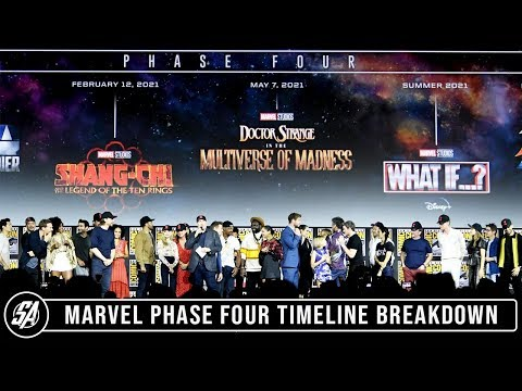 Marvel Phase 4 Timeline   Breakdown In Hindi