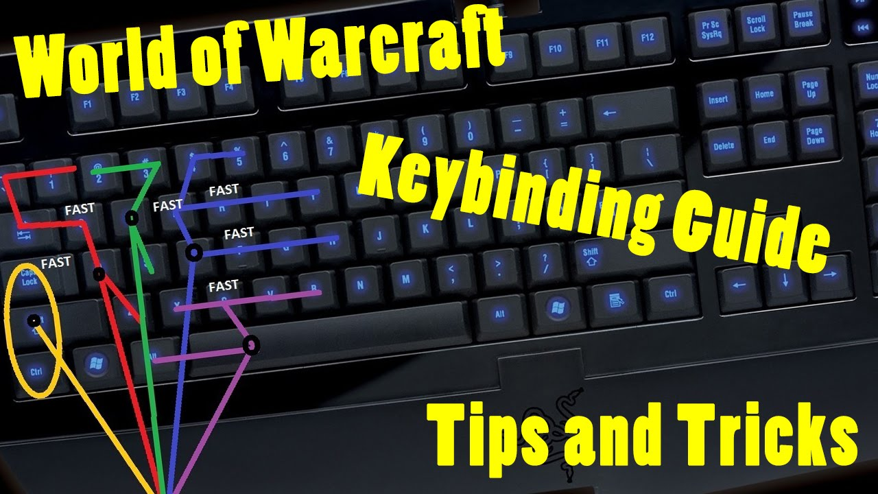 Indy wow keybinding guide warlords of draenor for Cuisinier wow guide