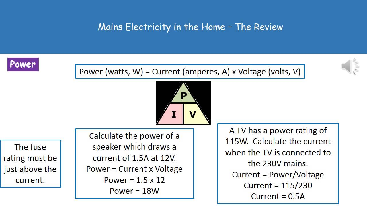 P4 5 Mains Electricity In The Home Higher Tier Summary Youtube