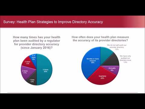 360 View Of Cigna Healthspring Strategies For Improving Provider Directories