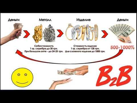 #B2B_JEWELRY Откуда в проекте деньги? Примеры и расчеты