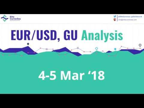 EUR/USD, GBP/USD Analysis & Setups 4-5 March '18