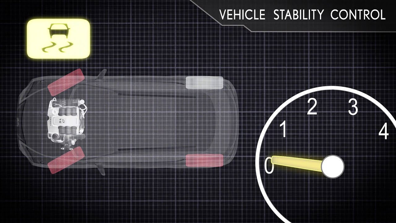 VSC (Vehicle Stability Control)