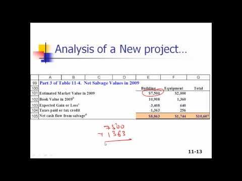 Cash Flow Estimation Part 1