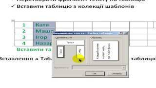 Інформатика 8 клас Тема 3  Урок 2