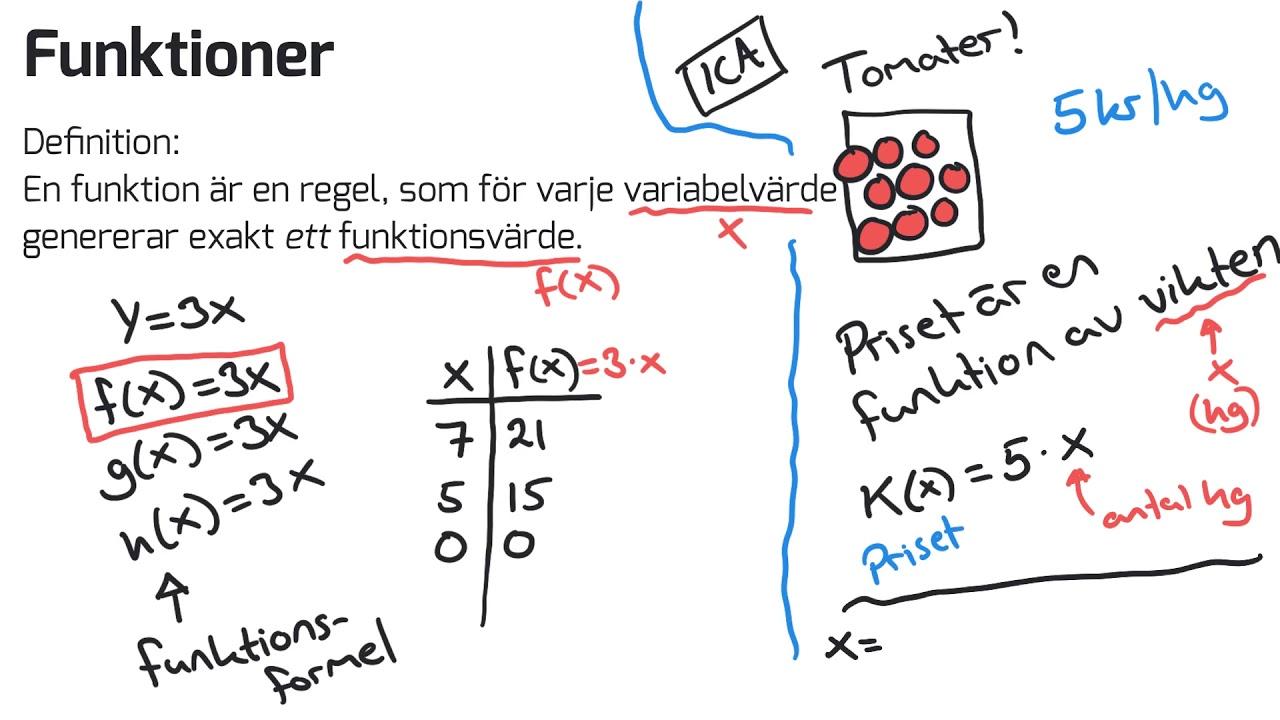 Matematik 1 Prat om funktioner