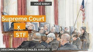 Você sabia? Supreme Court # STF