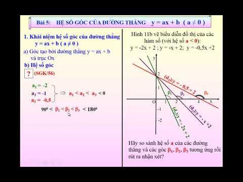 Toán học lớp 9 – Bài 5 – Hệ số góc của đường thẳng y = ax + b, chạy mô hinh bằng geosketpad.