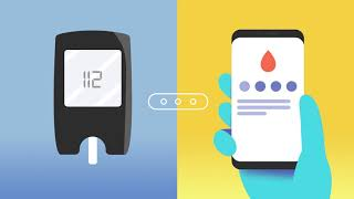 The diabetes wellness program (dwp), which is integrated within samsung health service, a 12-week and developed in collaborati...