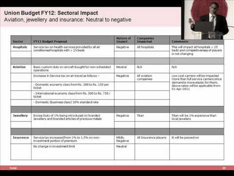 Indian Union Budget Analysis -FY 11-12 -Part 4- Kotak Securities