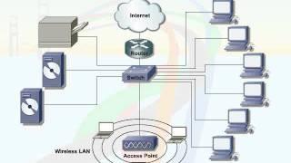 390   34  Fundamentals of Wireless LAN   10  Deploying WLANs