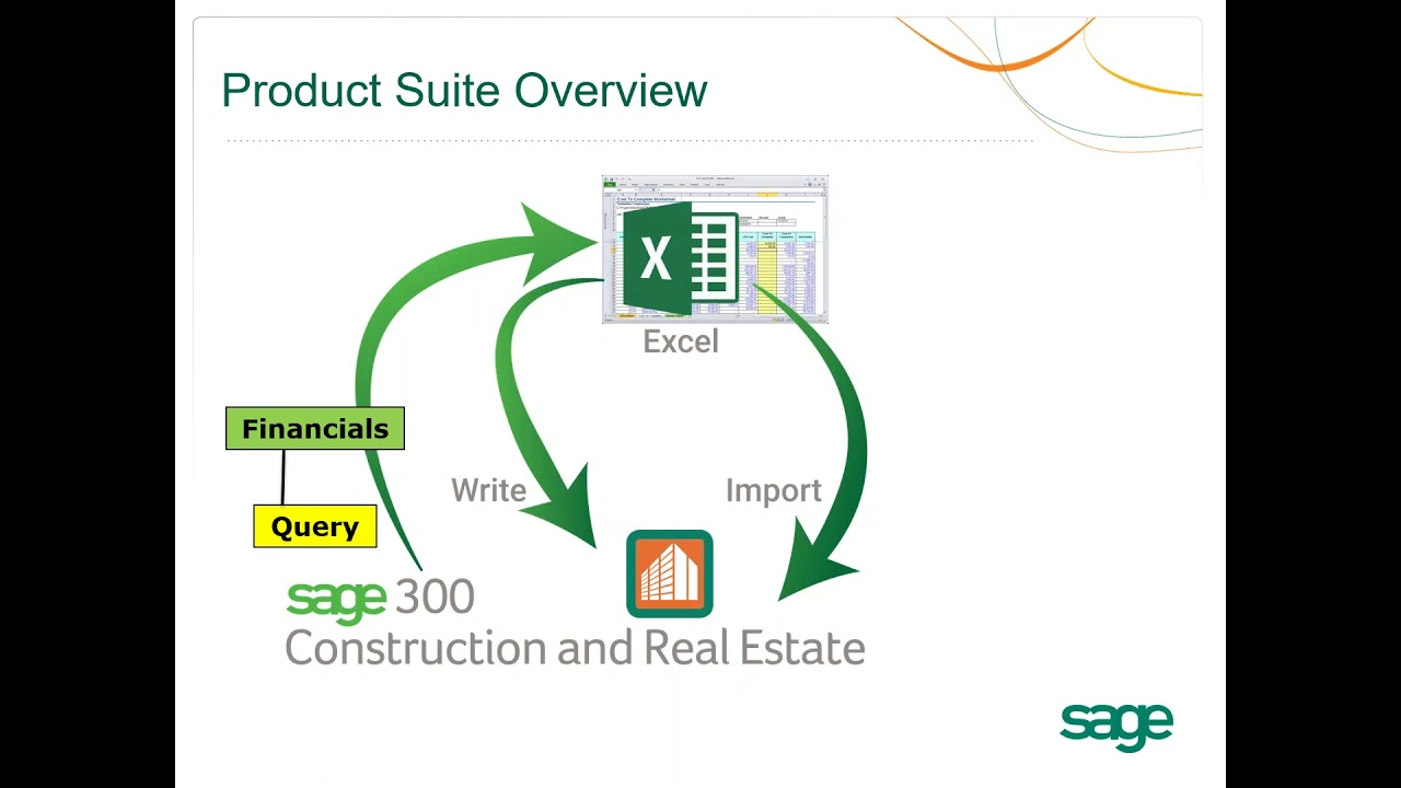Office Connector for Sage 300 CRE