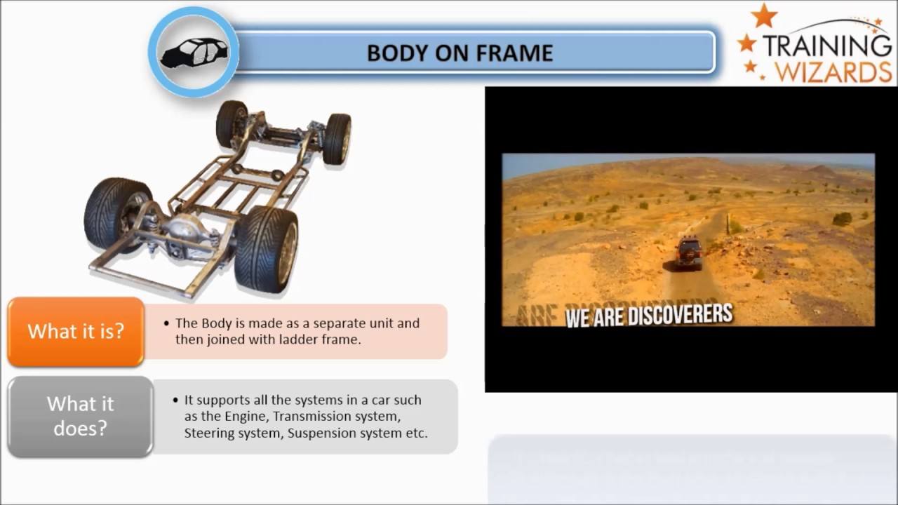 Types of Frames/Body Structures in Automobiles-Ladder Frame ...