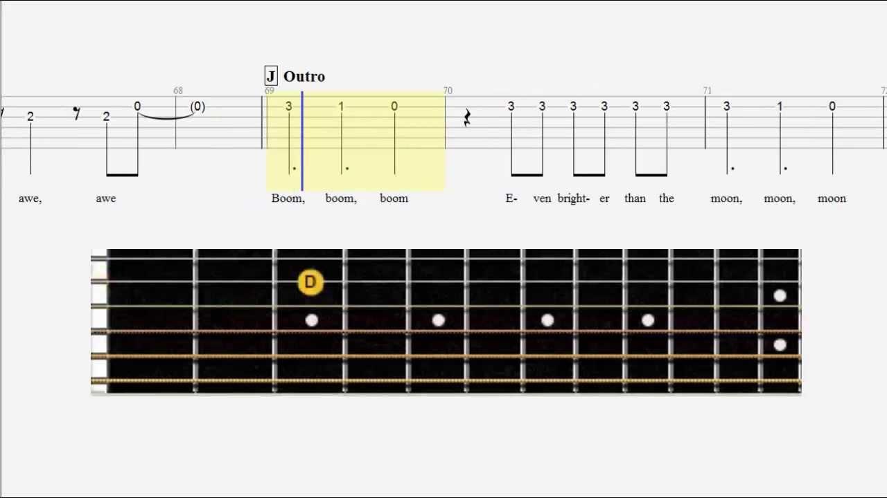 Guitar Tab Katy Perry Firework Easy Guitar Youtube