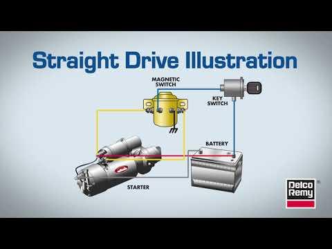 delco starter schematic converting to a gear reduction starting motor borgwarner delco  gear reduction starting motor