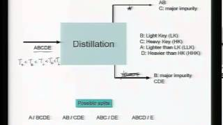 Mod-01 Lec-12 Control of Distillation Columns