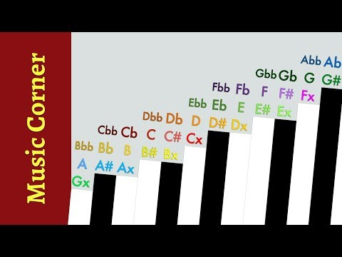 Music Theory: Too Many Accidentals  A Lesson on Enharmonic Equivalence  Music Corner Breve