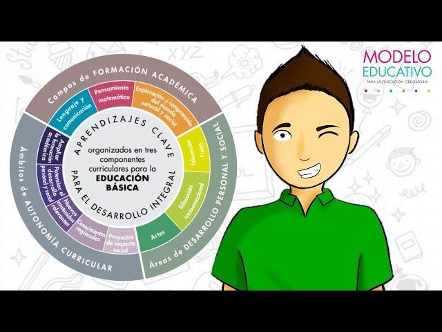 APRENDIZAJES CLAVE   NUEVO MODELO EDUCATIVO 2017