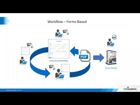 Webdocs Forms Management – Creating Workflows For Forms