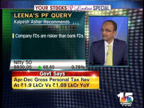 Your Stocks- Jan23( Power Grid, South Indian Bank,Personal Finance)