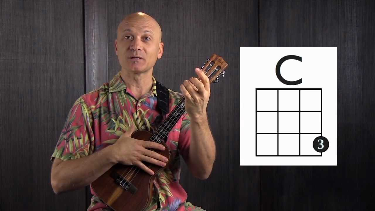 How To Read Chord Diagrams For Ukulele Youtube A Box Diagram