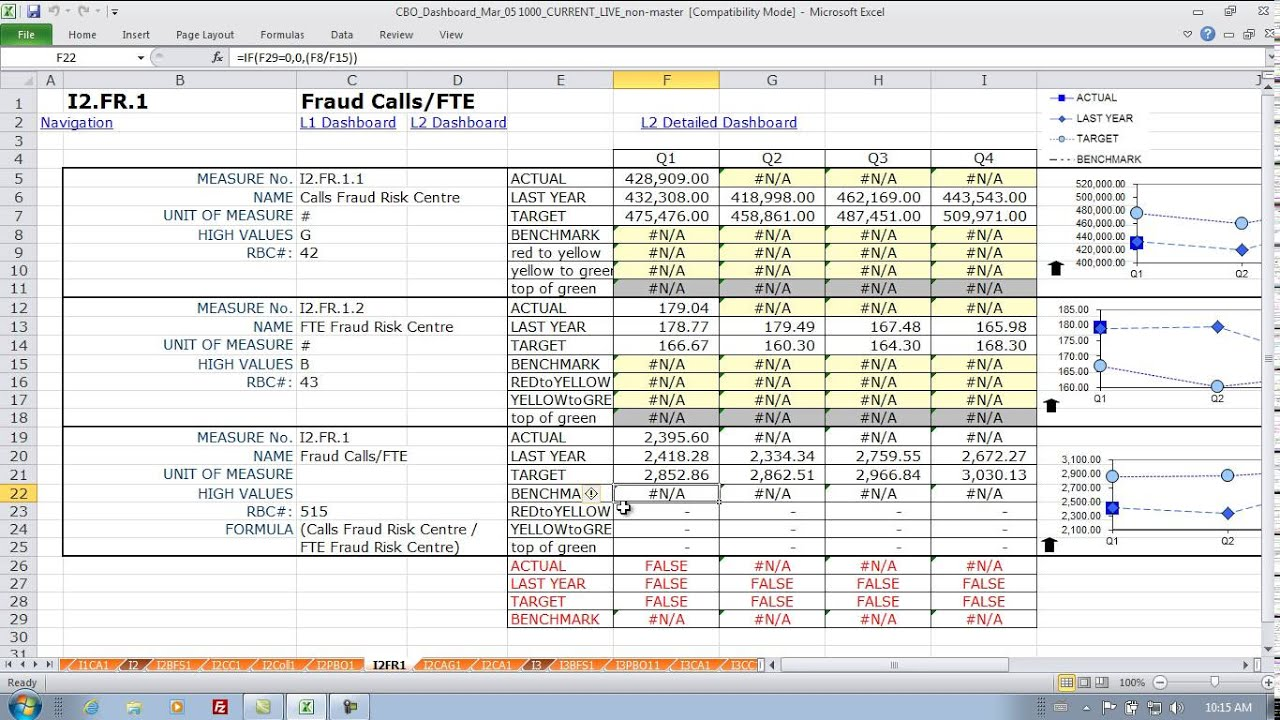 Banking Performance Dashboard, Excel 12 of 14 - YouTube