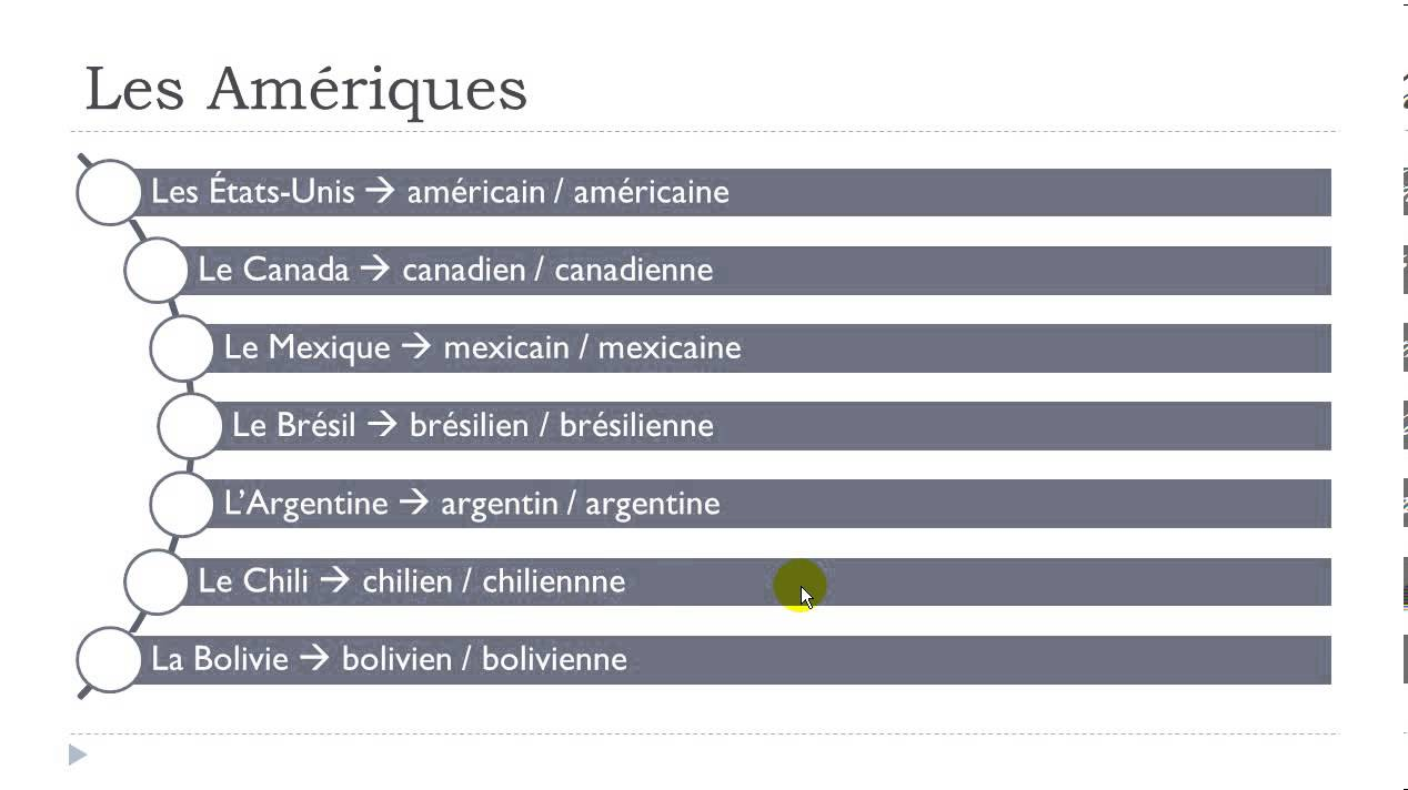 Country Names In French Part - 15: Learn French # Countries And Nationalities - YouTube