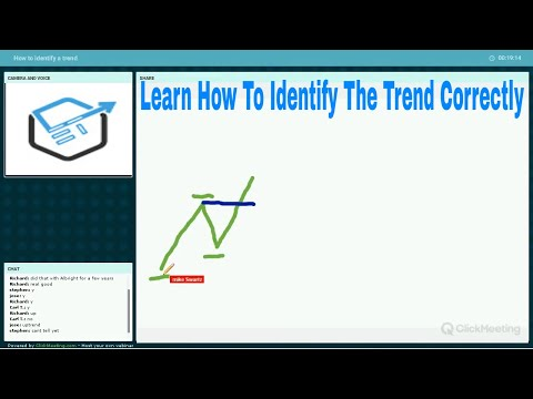 How to Identify The Trend Trading Forex And Futures