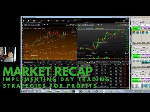 Market Recap: Implementing Day Trading Strategies For Profits