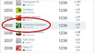 Ranking Dunia PERSEBAYA Surabaya, Berhasil Mengalahkan Tim Liga Denmark Socozaki