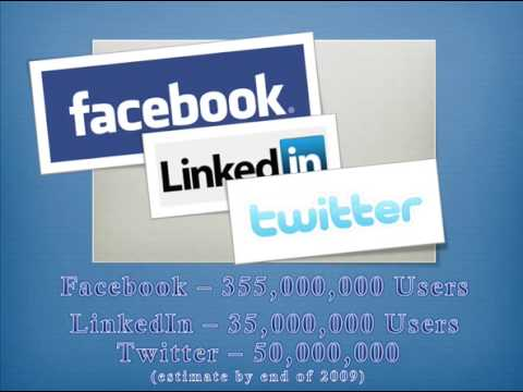 Social Media Marketing in 3 minutes
