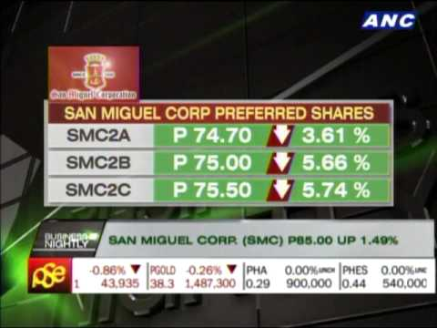 San Miguel shares recover from steep plunge