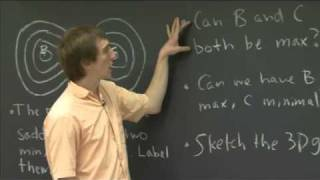 Level curves and critical points MIT 18 02SC Multivariable Calculus Fall 2010