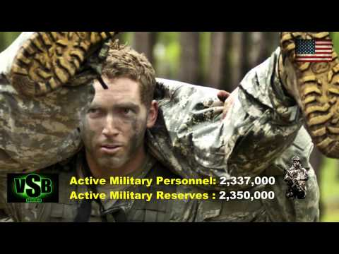 USA vs China Military Power Comparison   United States Army VS Chinese Army   20 HD